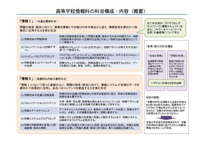 情報Ⅰと情報Ⅱの内容や単位