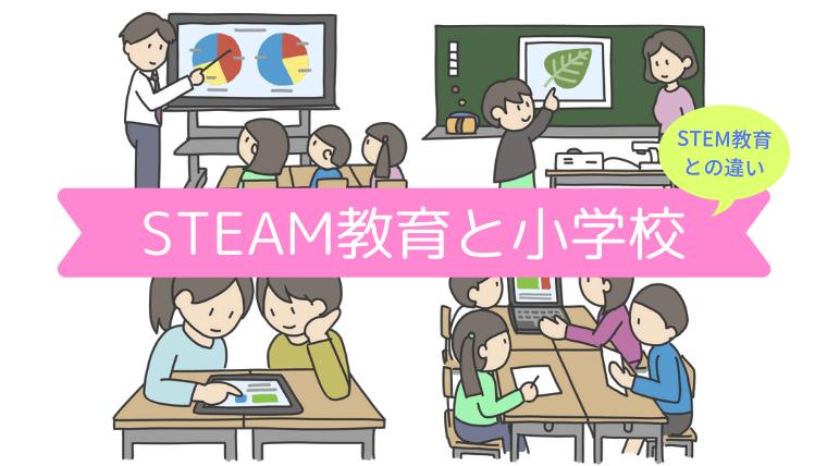 STEAM教育の小学校の教材と事例
