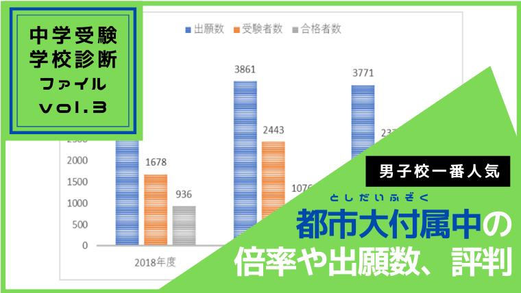 東京都市大学附属中学の評判・倍率・偏差値